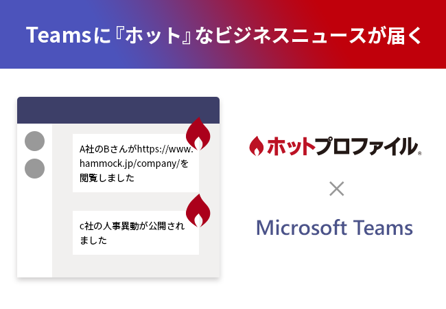 ホットプロファイル×Teams