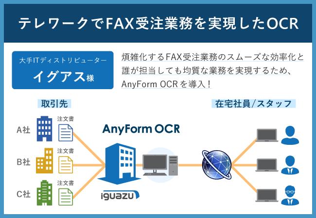 テレワークでFAX受注業務を実現したOCRシステム構成イメージ