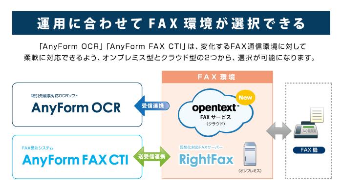 FAX受注業務支援ソフトウェア(A...